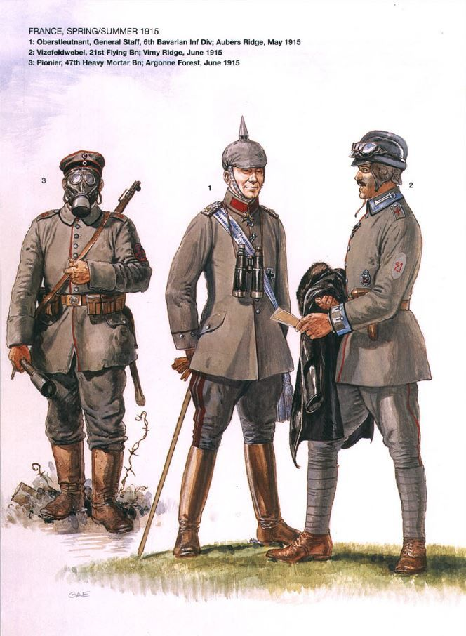 German uniforms WWI  | Uniforms, weapons, and equipment WWI | World