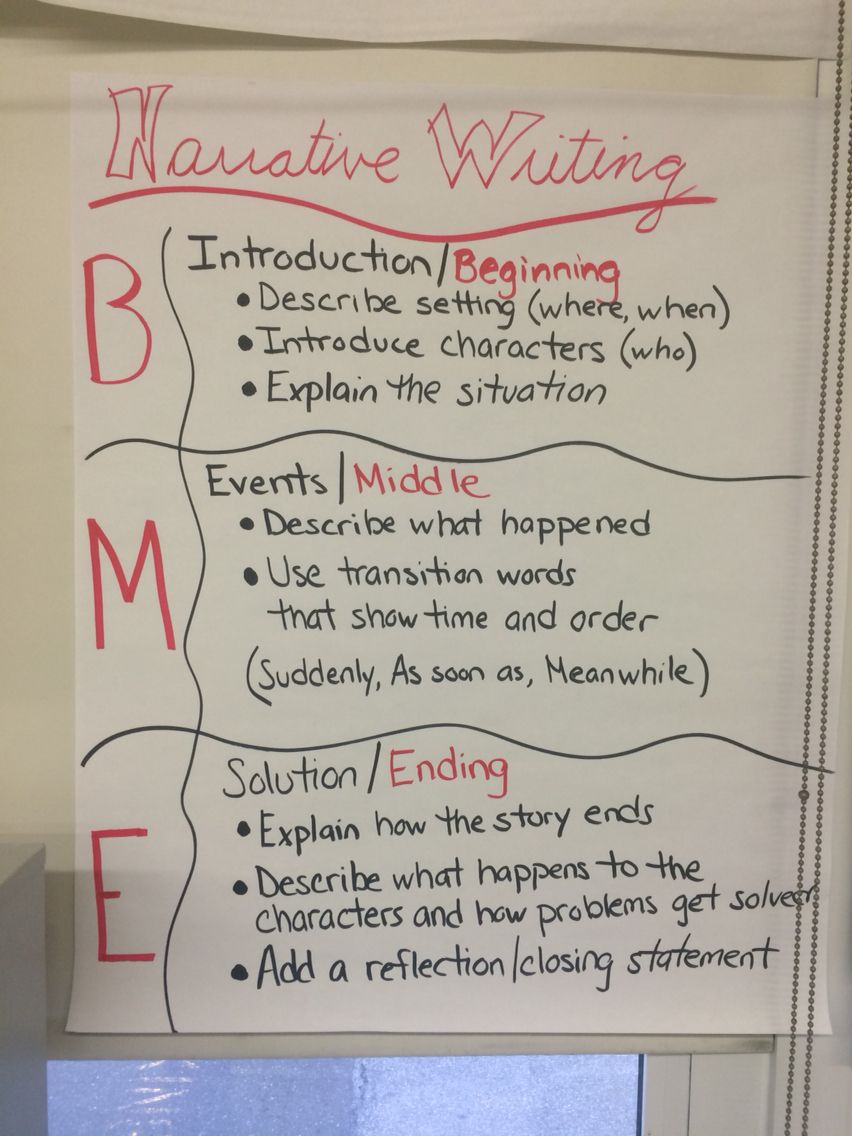 narrative writing, 5th grade, anchor chart, writers workshop, ela