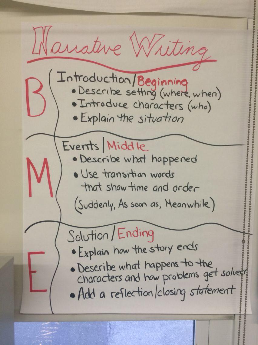 medium resolution of Narrative writing