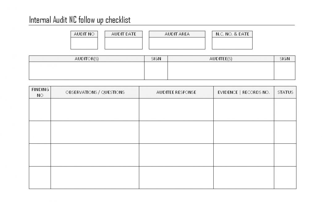 Explore Our Example Of Internal Controls Checklist Template Internal Audit Internal Control Checklist Template