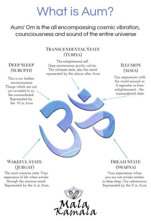 The Meaning Of The Om Symbol Tumblr Spiritual Spiritual By