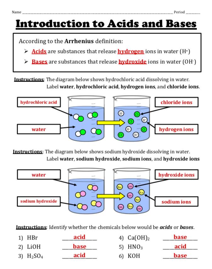 topics definition by Chemistry Wiz