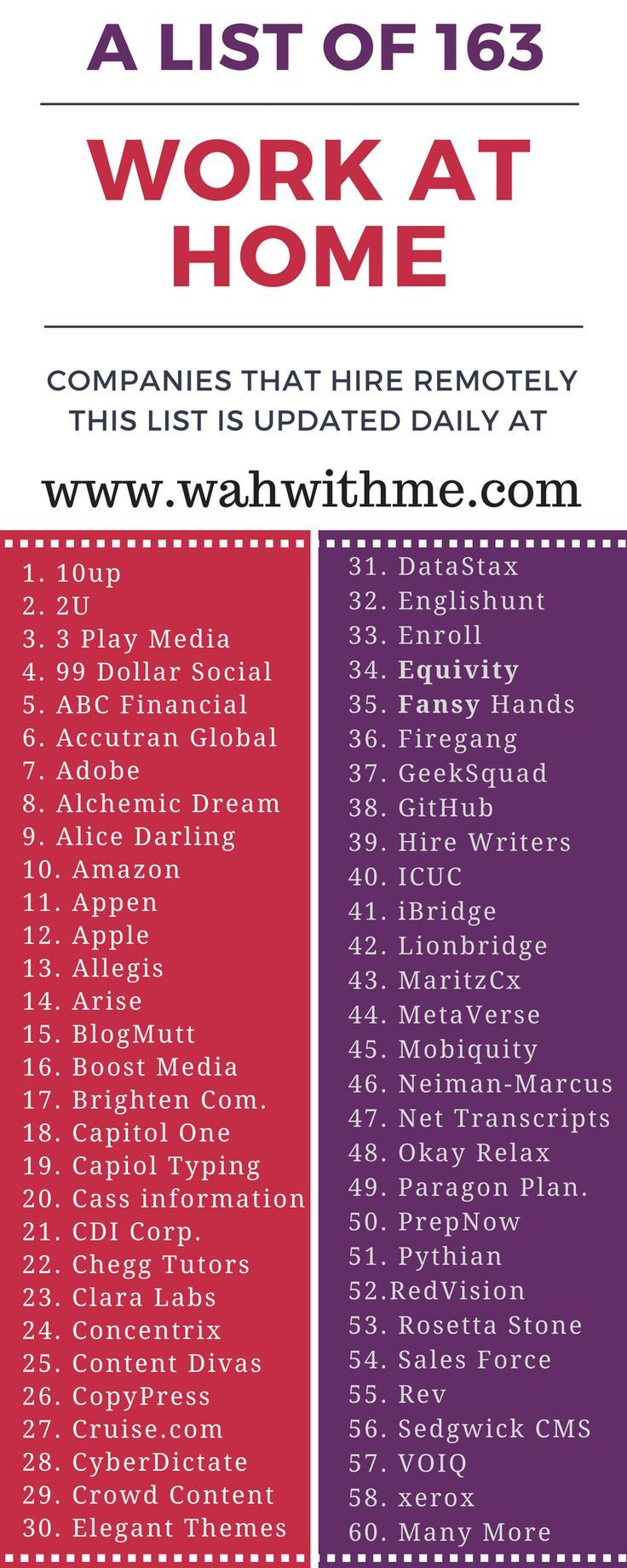 Work at Home Jobs Directory (Over 200 Companies) | EXTRA