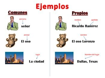 Sustantivos Propios Y Comunes Dual Language Classroom Spanish Language Learning Spanish Anchor Charts