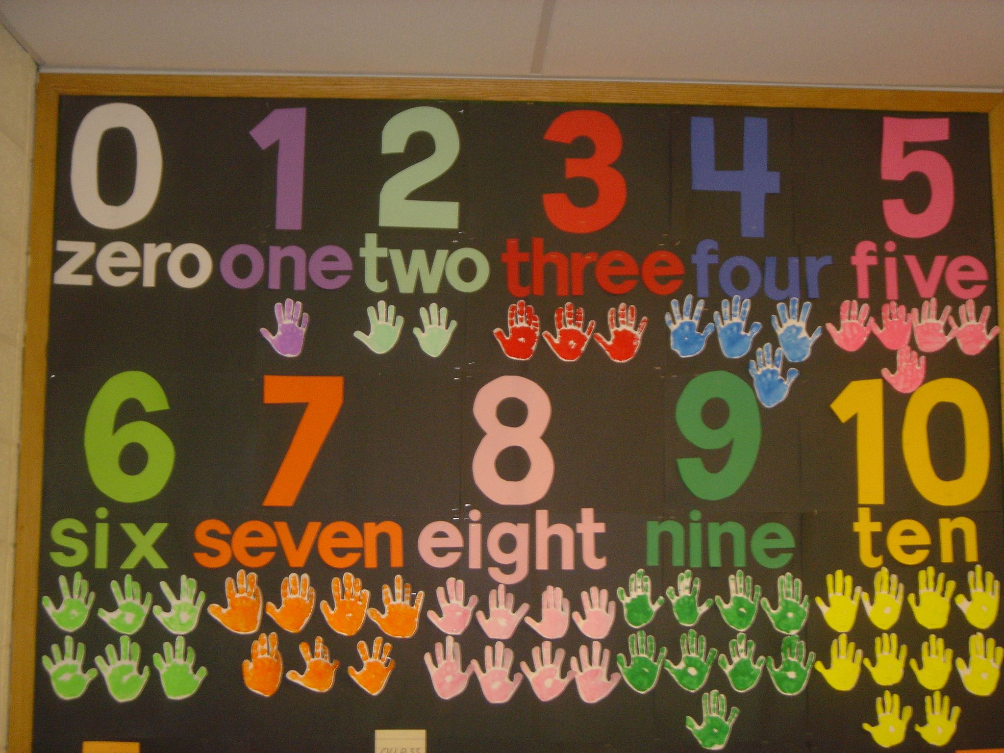 Easy bulletin board using the students handprints