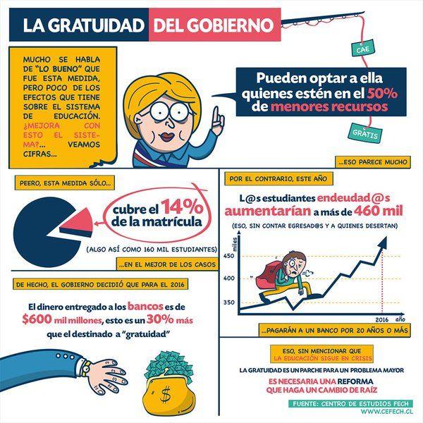 Gratuidad Universal para la Educación en Chile