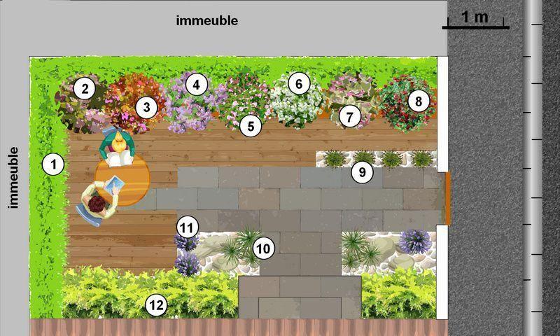 Jardin urbain cr er un petit jardin de ville plans de jardin plan jardin amenagement - Plan amenagement jardin ...