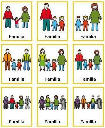 Existen diversos tipos de familias cada una con sus for Concepto de la familia para ninos