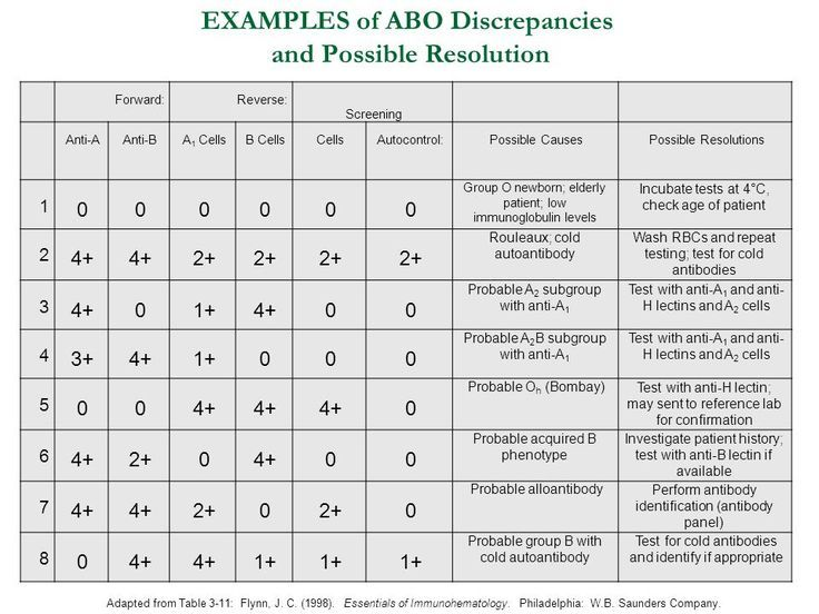 8: ABO Exam Preparation - OpticianWorks Online Optician ...