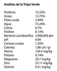 Los componentes de la tripa verde en la dieta BARF www.puromenu.es