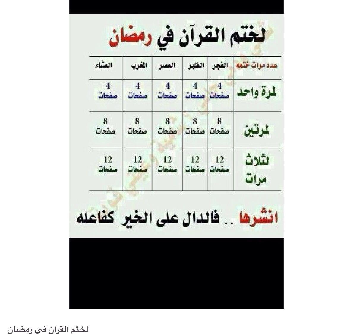 ختمه القران في رمضان Eid Favours Ramadan Words