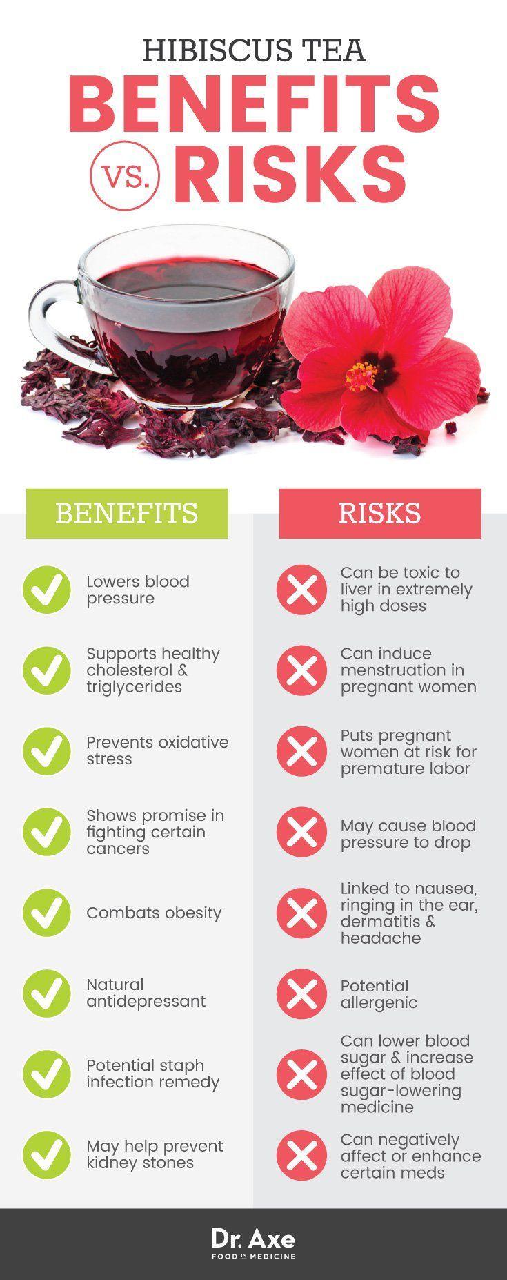 Hibiscus Tea Benefits Vs Risks Dr Axe Hibiscus Tea Benefits Hibiscus Tea Tea Benefits