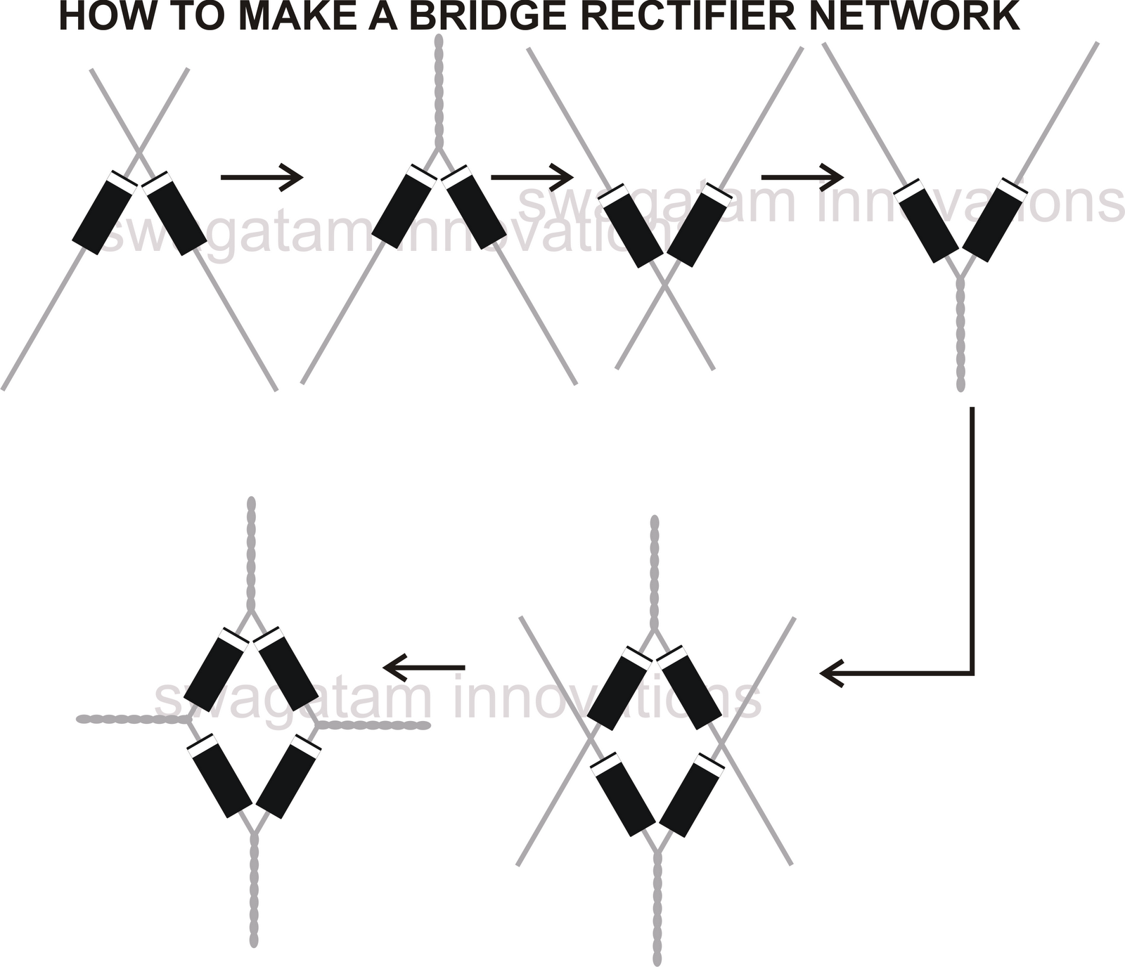 here we learn the basic working principle of rectifier diodes such as a 1n4007 or a 1n5408  and