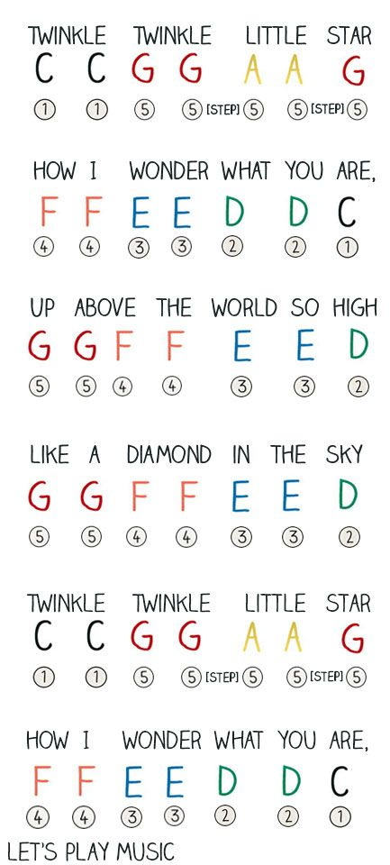 Twinkle Twinkle Little Star Easy Piano Music Piano Pinterest