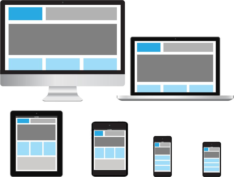 Responsive Web Development Services From An Award Winning: Responsive Web Designing Lucknow