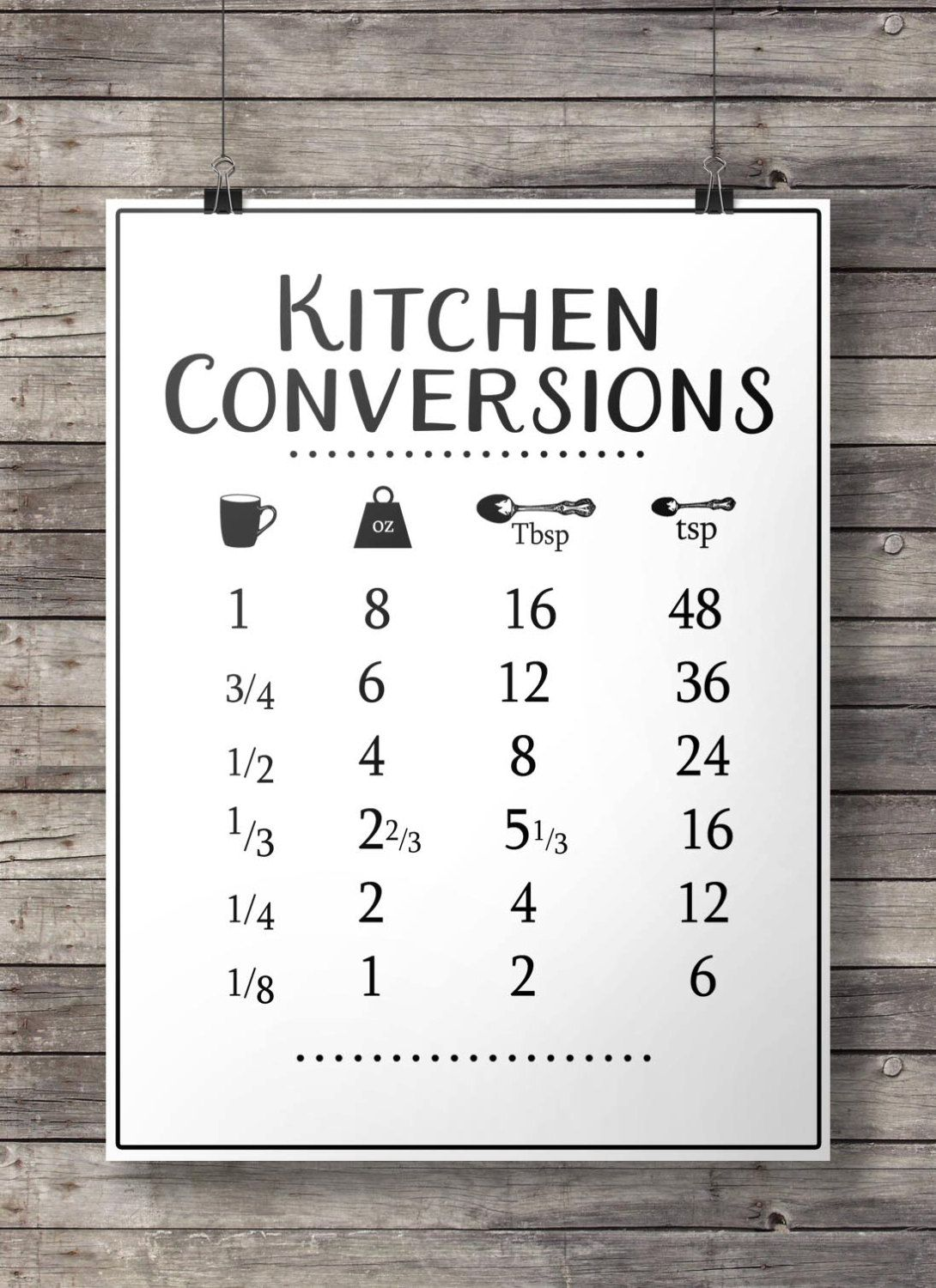 Kitchen Conversions Chart