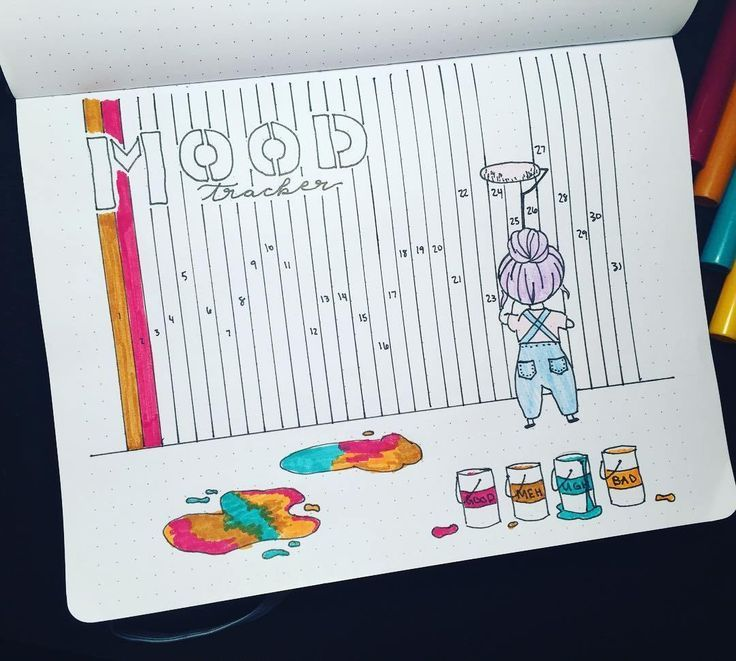 30+ Unique Bullet Journal Mood Tracker Ideas to Keep You Mentally Equipped #cuteideas