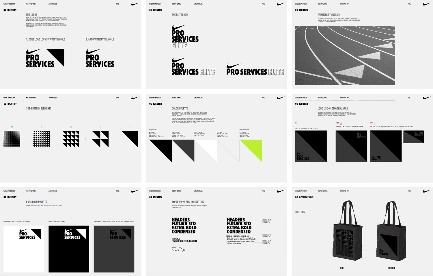 Manual creative for nike pro services cl like the
