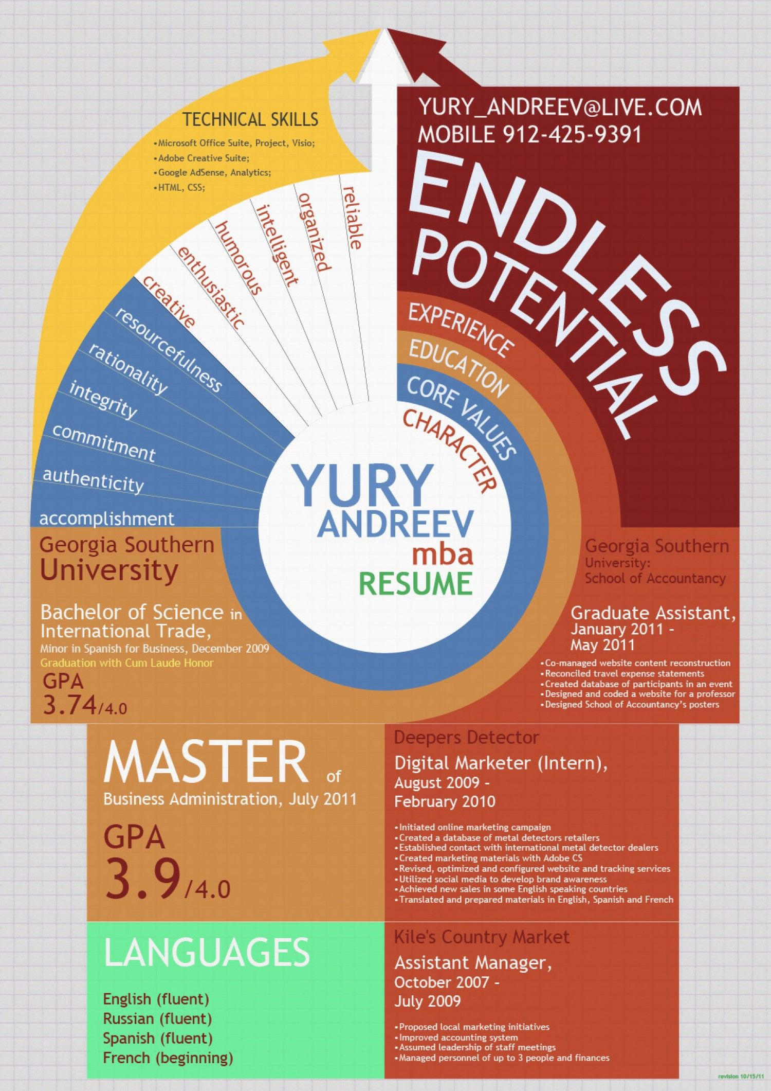 Yury Andreev Resume Mba Infographic  Design Baby