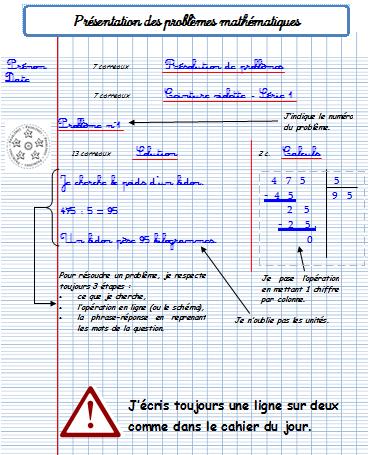 Modele De Presentation Pour La Resolution De Problemes Resolution De Probleme Probleme Cm1 Maths Cm2