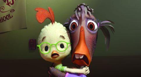 Chicken Little 2005 Chicken Little Disney Disney Animated Movies Disney