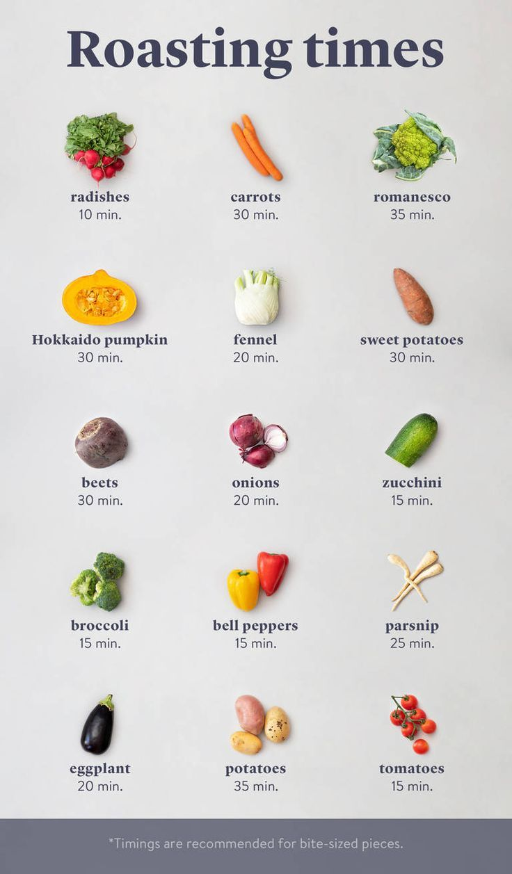 5 Tips for Perfect Oven-Roasted Vegetables | Stories | Kitchen Stories