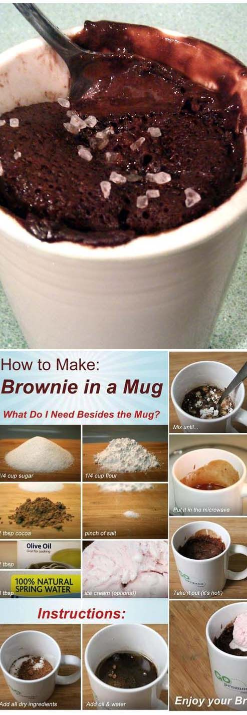 Eggless Brownie in a Mug