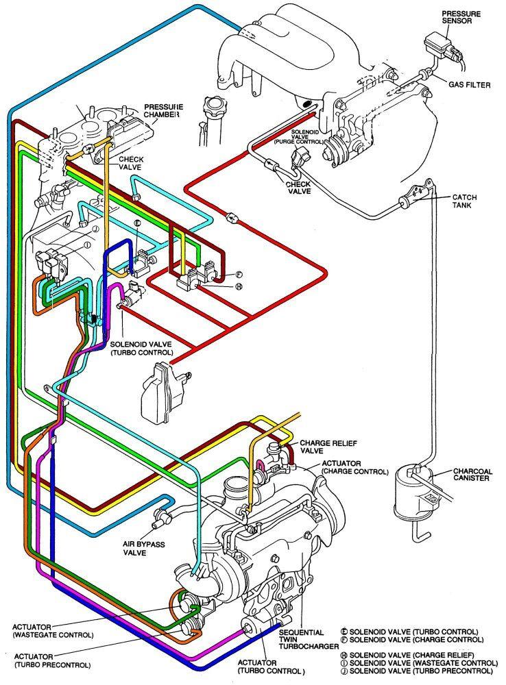 pin by alberto on rotaries rx7, mazda, power cars vacuum diagrams(stock, simplified