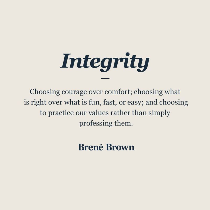 Definition of Integrity | Brené Brown