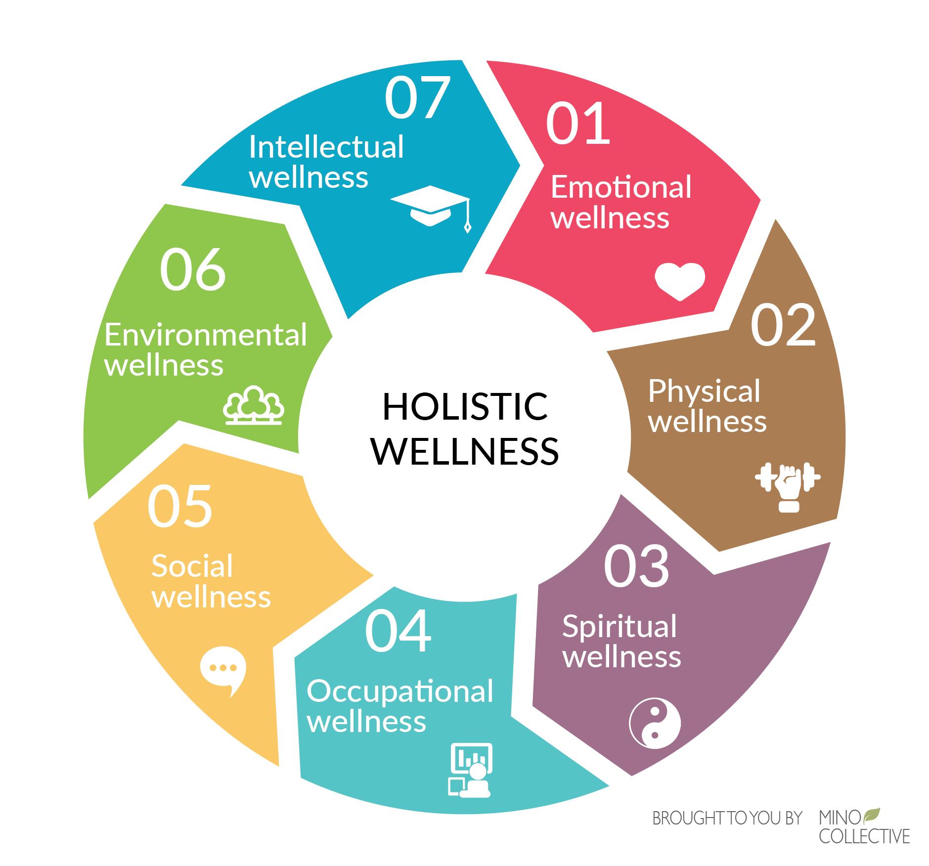 7 Elements Of Holistic Wellness You Need To Help You Feel