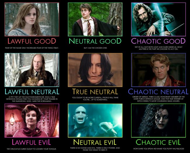 Harry Potter Alignment Chart | Harry potter, Neutral and Chart