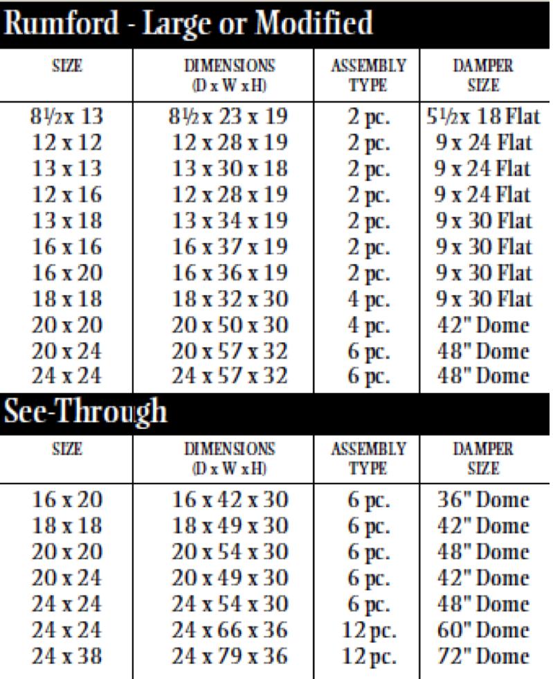 Smoke Chamber Size Chart Rocket Mass Heaters For Earth