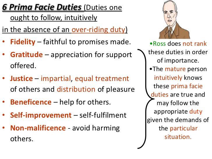 prima facie duties examples