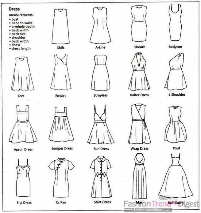 La ropa Guía de Estilo de Ultimate - PATRONES DE COSTURA LIBRES Y ...