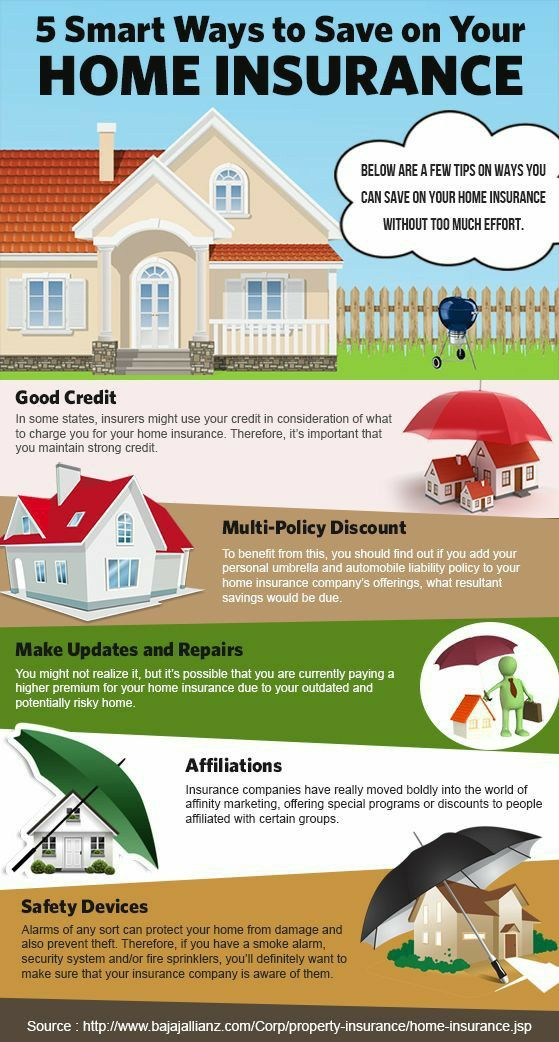 Pin On Insurance Facts