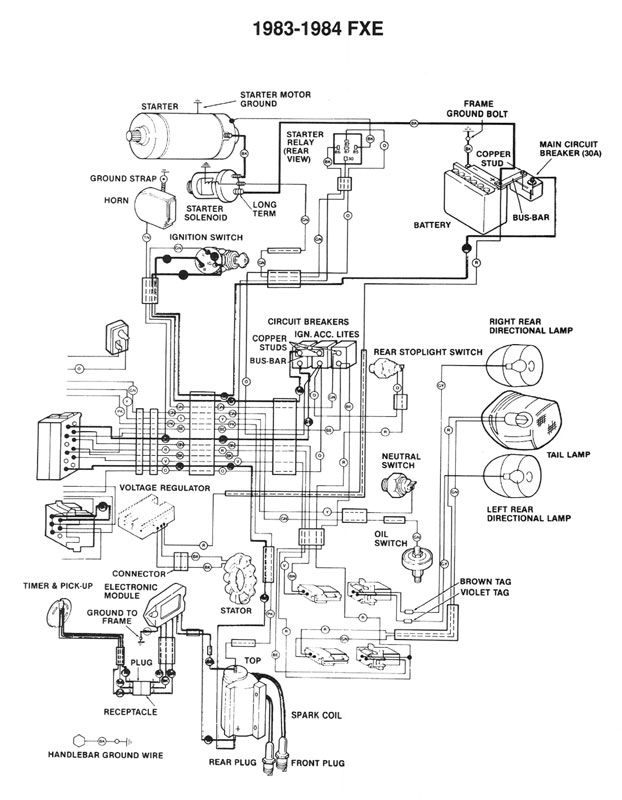 diagrams and manuals for softail harley davidson 1966, 1967, 1978, 1979,  1968, 1984: softail wiring diagram fxe (1983-1984)