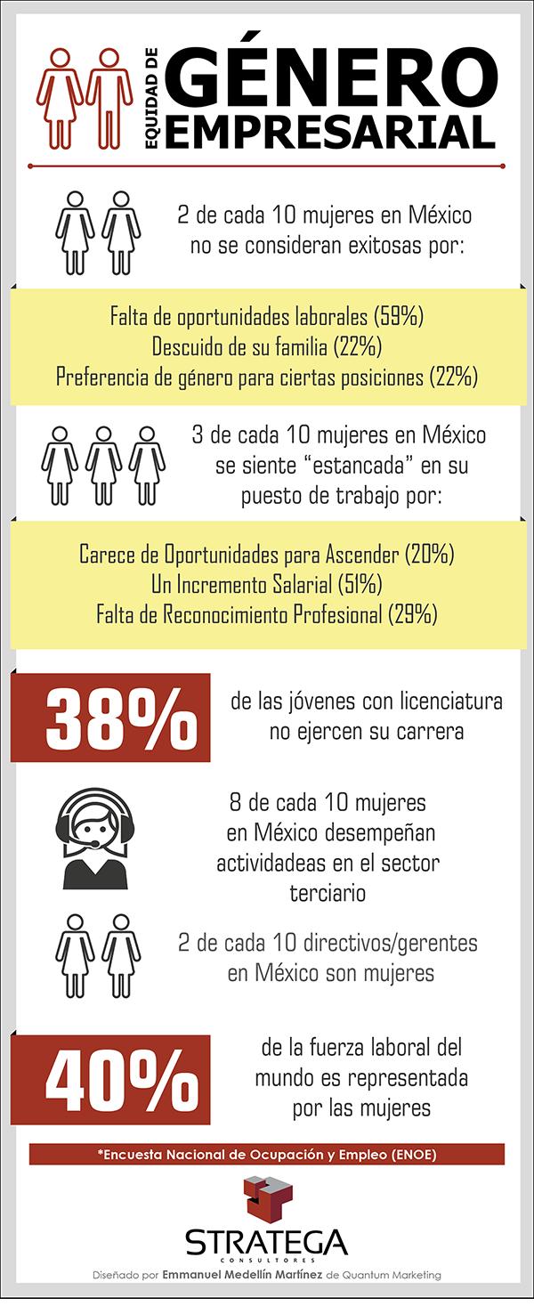 Infografía de la Equidad de Género Empresarial en México. ¿Por qué ...