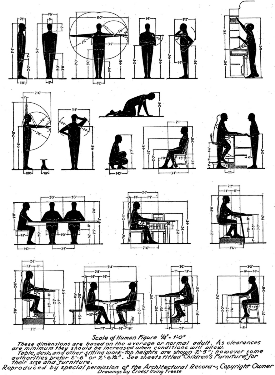 human figures furniture and concept diagram on pinterest