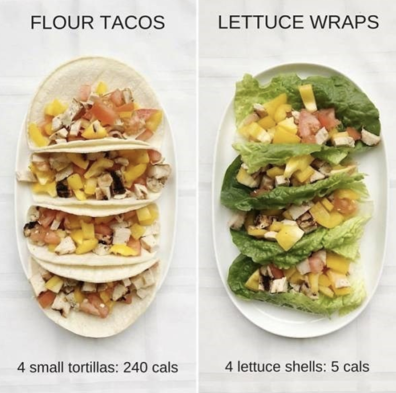 Pin by grace on Healthy (With images) - Healthy tacos..