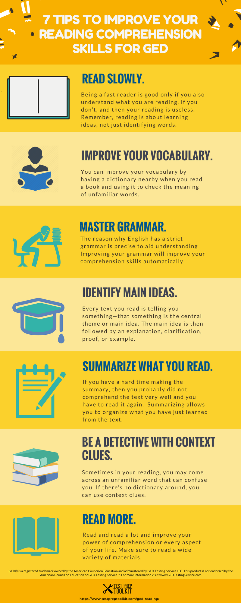 New infographic 🔥 #Study #GED #TestPrepToolkit #GEDStudy #GEDPracticeTest  #OnlineClasses #Learning