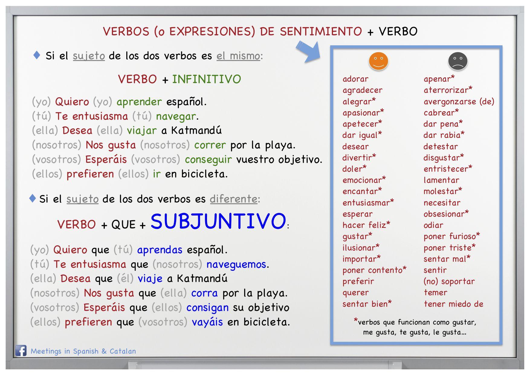 Welcome To Facebook Log In Sign Up Or Learn More Grammaire Espagnole Langue Espagnole Espagnol Apprendre