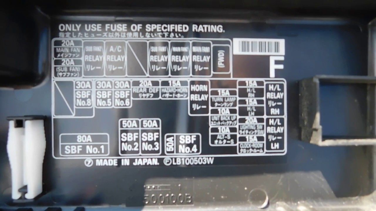 interesting subaru fuse box contemporary best image wiring on Subaru Air  Filter Box 1998 Subaru Legacy
