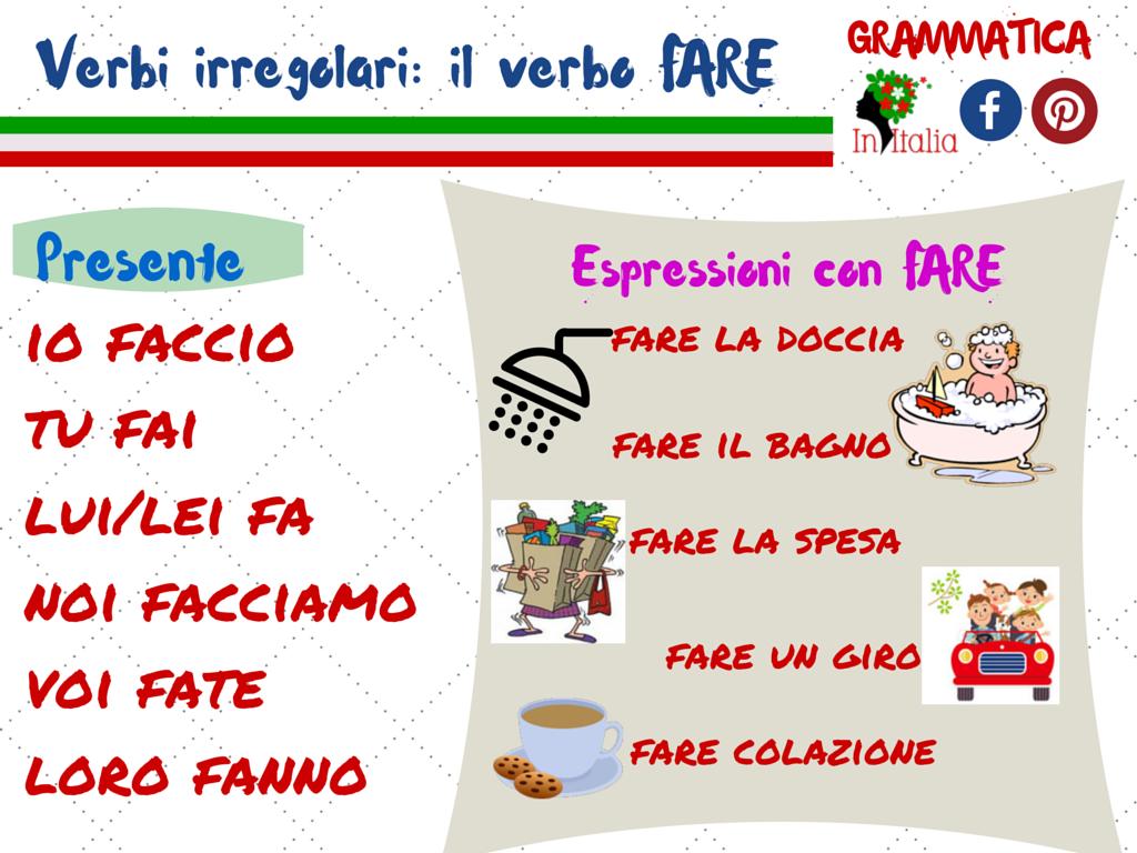 Verbofare Imparaitaliano With Images