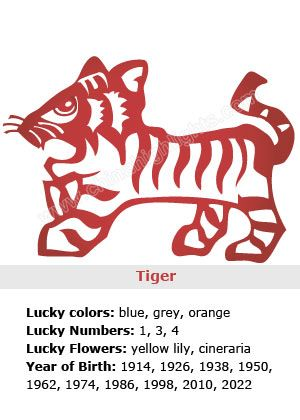 tiger chinese zodiac signswood tigers 1914 1974 people born in a year - Chinese New Year 1998