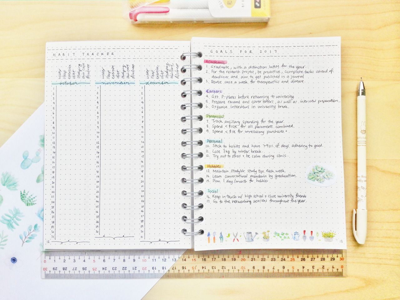 New Year S Resolutions 2017 Planner Bullet Journal Bullet Journal Quotes Bullet Journal School