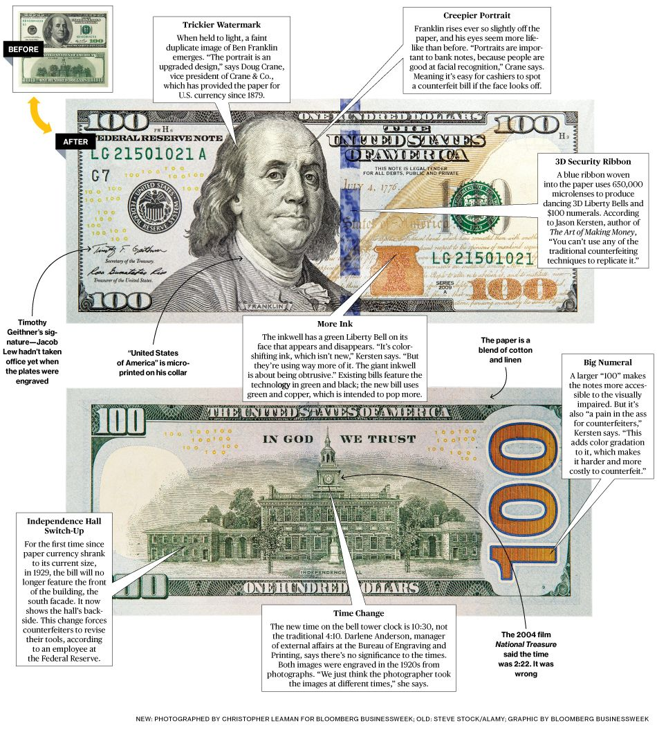New U S  currency goes into circulation at midnight | VIBES