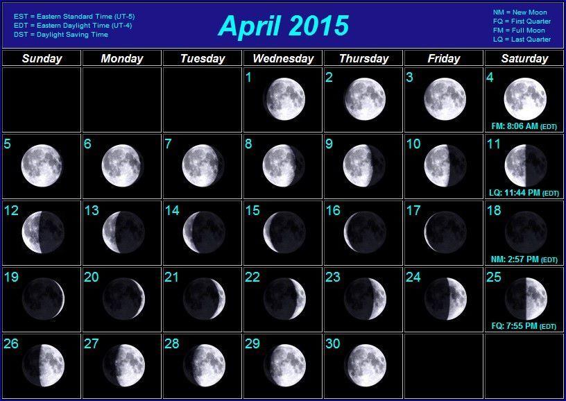 Moon Phases Blank Printable Calendar Calendar Template Site