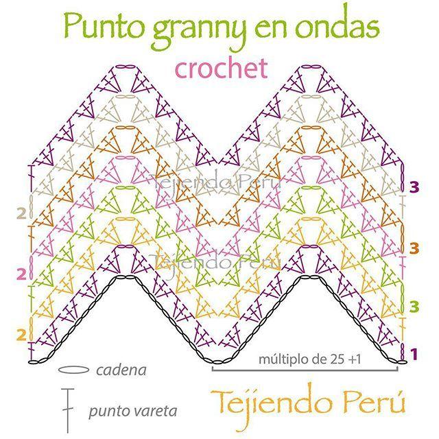 mulpix Compartimos el diagrama del punto granny en ondas tejido a ...