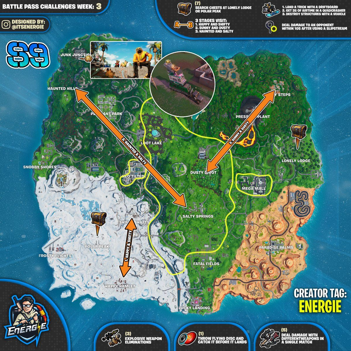 Fortnite Cheat Sheet Map For Season 9 Week 3 Challenges A New Set Of