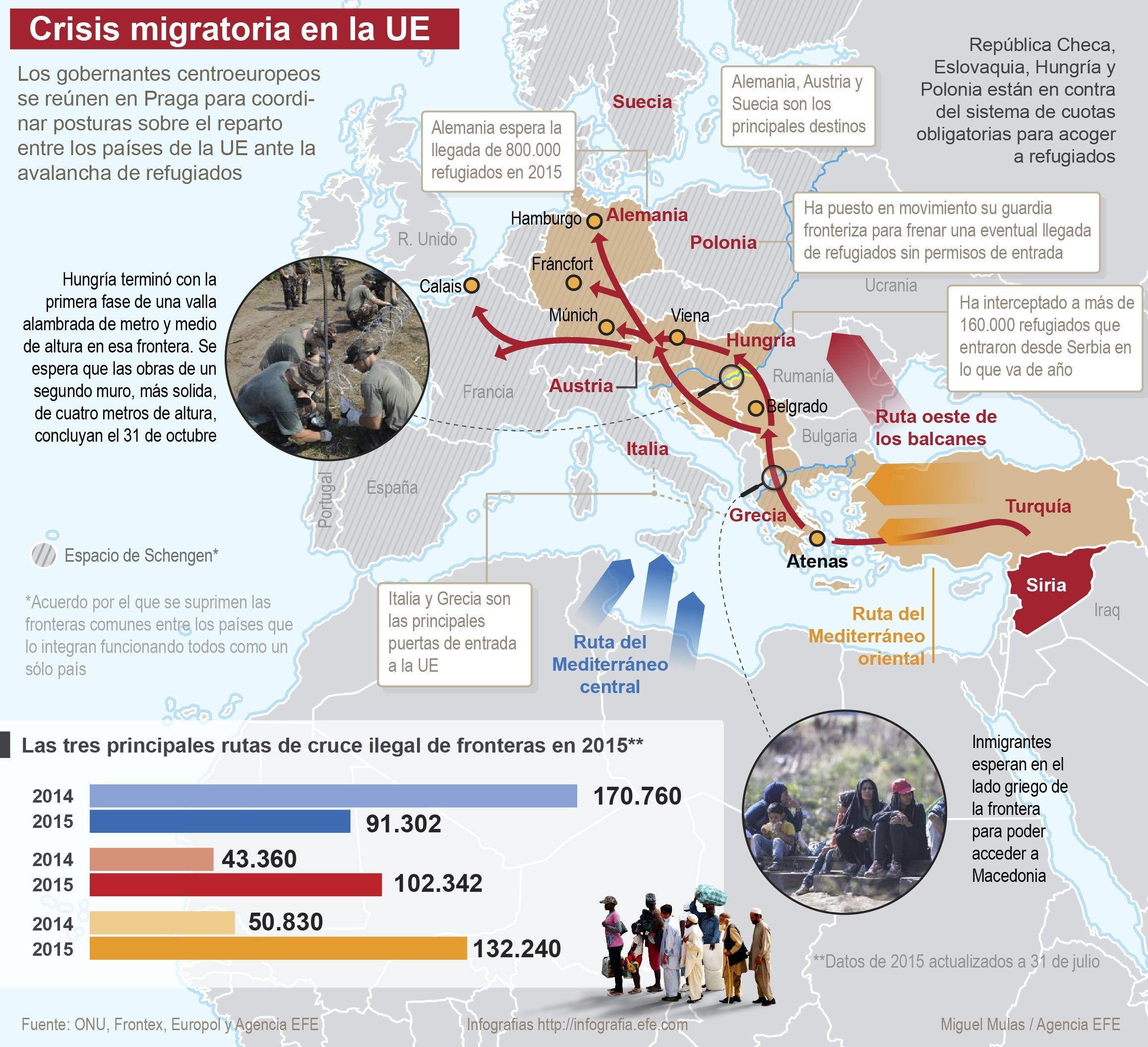 Los líderes del Este de Europa siguen rechazando la cuota obligatoria de refugiados